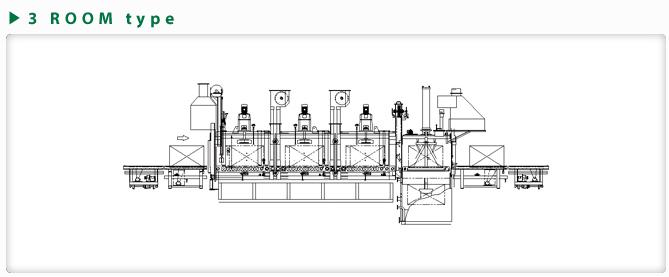 batch type  u0026gt  industrial furnace division  u0026gt  dongwoo hst